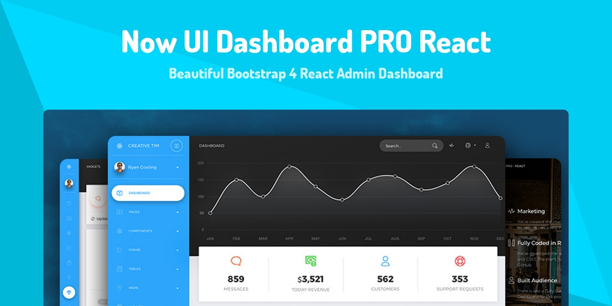 Now UI Dashboard PRO React - Made with React js
